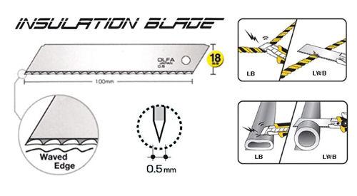Olfa 18mm Insulation Blades 3 Pack Lwb 3b Canada